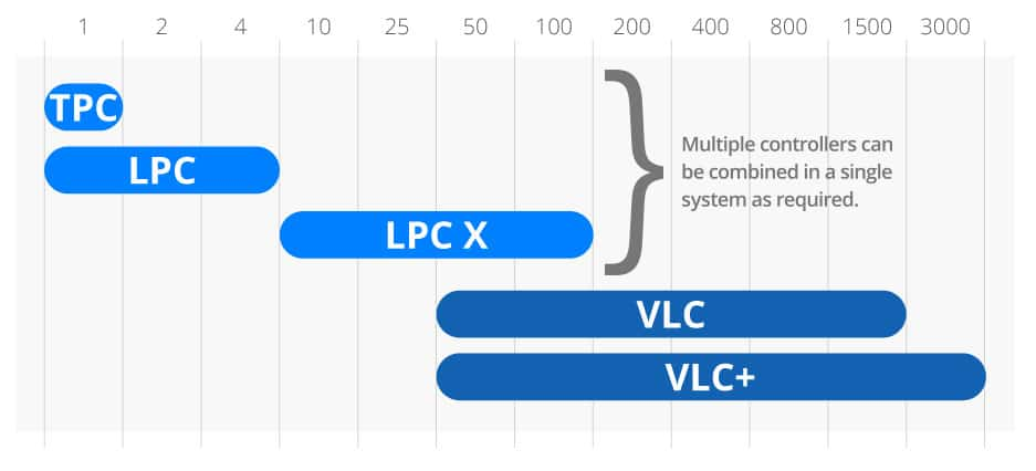 capacity-comparison-v2